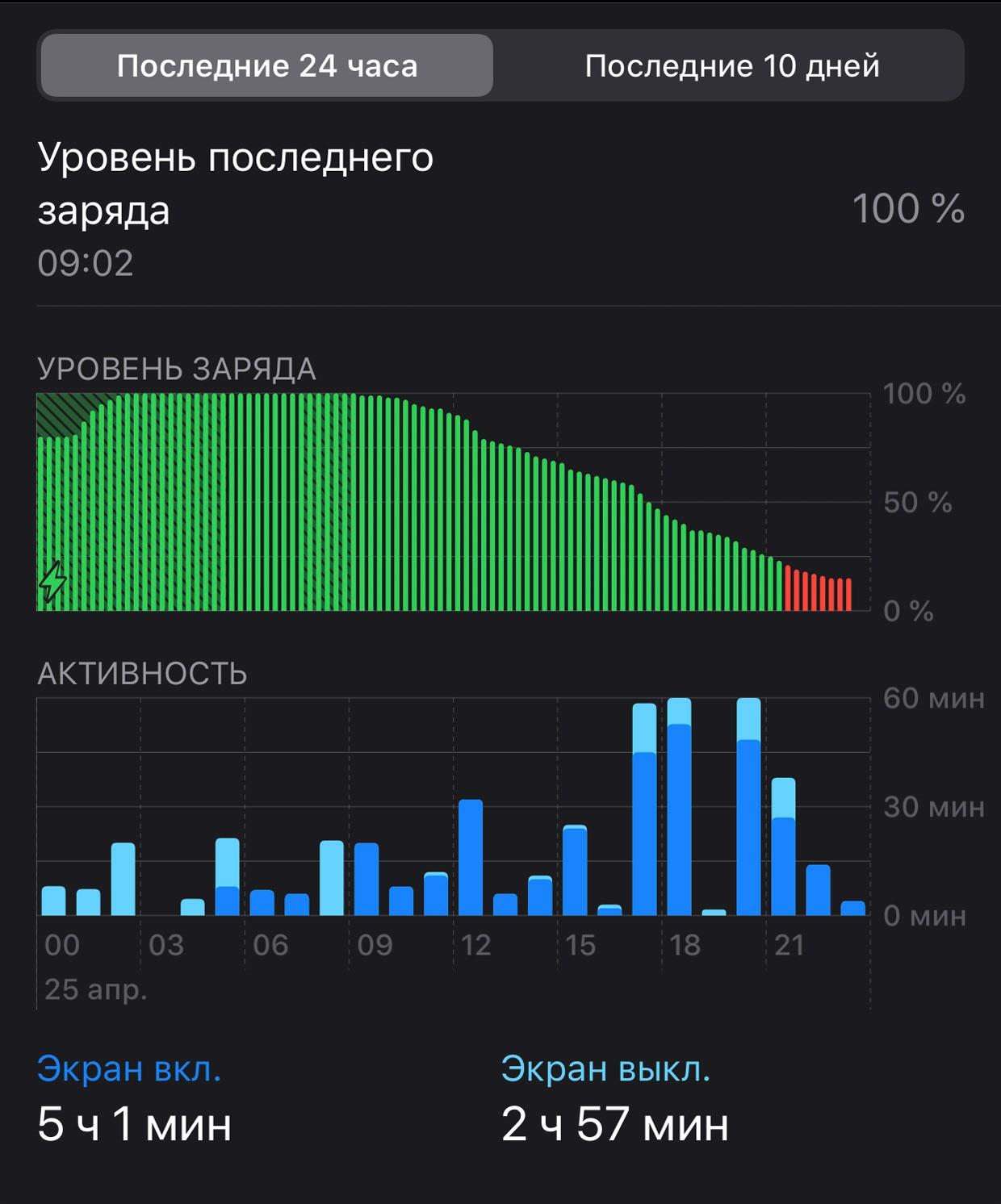 IPhone SE 2020 11