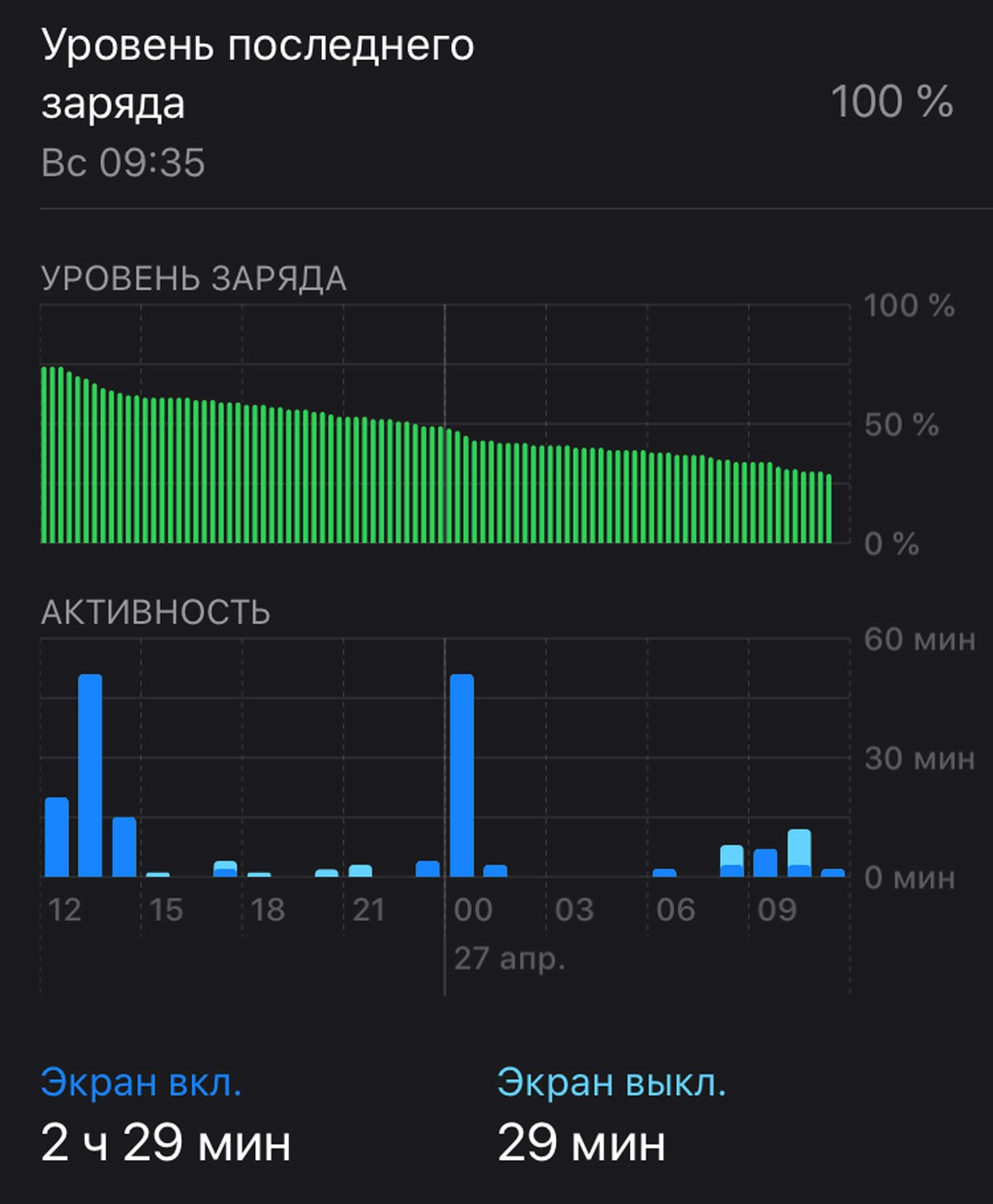 IPhone SE 2020 12