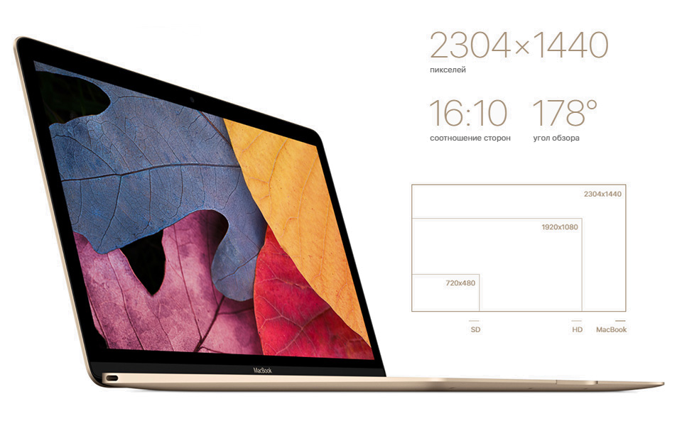 MacBook 12 2